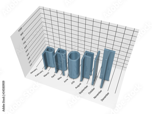 Profit business graph. Isolated on the white background