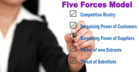 five forces business list