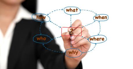 business problem analysis