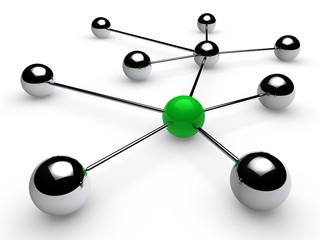 3d chrome green network