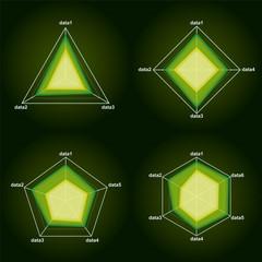 グリーンのレーダーチャート