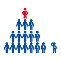 会社のピラミッド