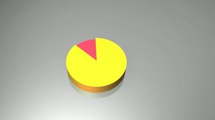 Chart Rotgelb Ani