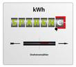 Stromzähler - Strom sparen