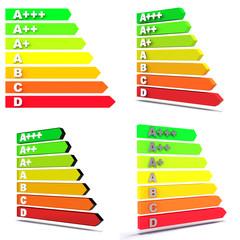 Energieeffizienzklasse Diagramme 3d
