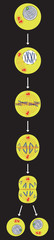 mitosis scheme (cell division), on dark background