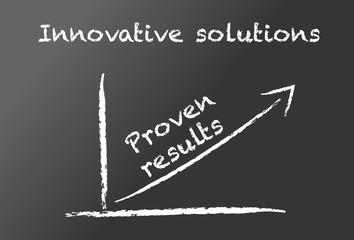 Blackboard - Innovative solutions. Proven results