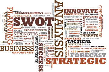 SWOT Words Collage