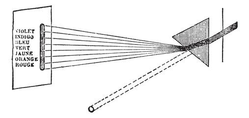 The Solar spectrum vintage engraving