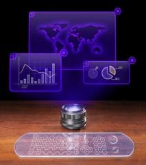 Futuristic economic analysis
