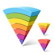 7, 5 and 3-layered pyramid shapes