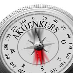 Kompass Aktienkurs Süd