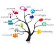 social media tree 2
