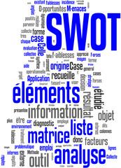 SWOT (analyse SWOT)