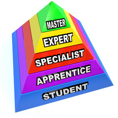 Pyramid of Expert Mastery Skills Rise from Student to Master