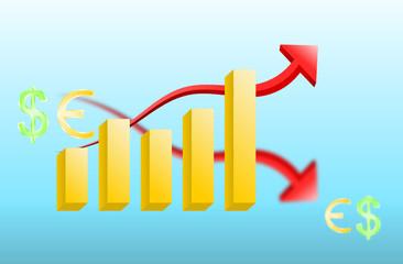 euro i dolar wzrost