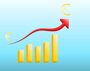 euro wzrost