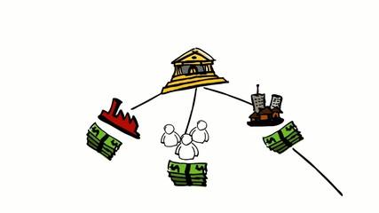 World market bank flow trade globalization animation