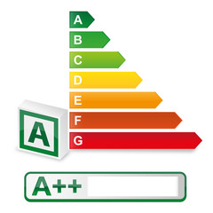 Scala Energetica A