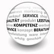 service qualität leistung kompetenz beratung