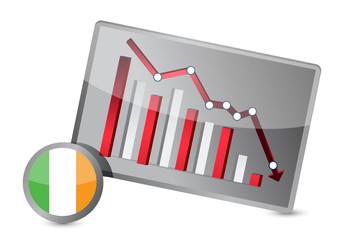 ireland suffering crisis graph design