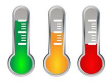 Ikony światłach termometr (jak badania satysfakcji głosowania)