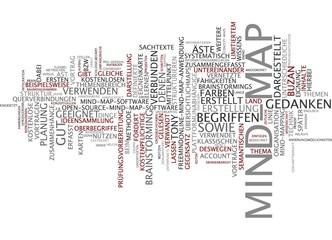 Mind-Map