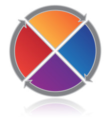 Process Wheel - Four