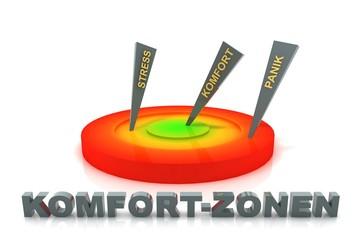 Komfort-Zonen mit Schriftzug