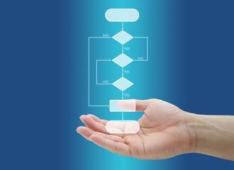 business decision analyze