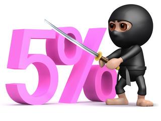 3d Ninja cuts five percent