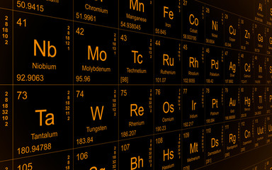 Periodic table perspective - orange on black background