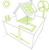 Fototapety Renewable energy sketches