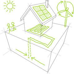 Renewable energy sketches