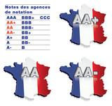 Agences de notation / AA+  AA AA- poster