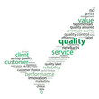 """QUALITY"" Tag Cloud (tick guarantee satisfaction reliability)"