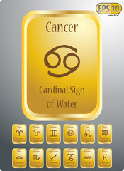 Vector illustration of zodiac signs in shiny gold tablets