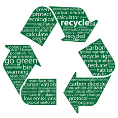 RECYCLE Tag Cloud (go green ecology environment global warming)
