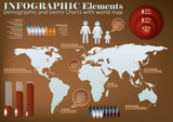 Infographic with demographic elements and map