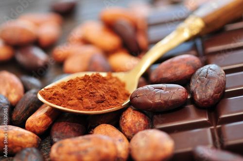 Löffel, Kakao