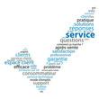"""Nuage de Tags """"SERVICE"""" (clients coche aide questions réponses)"""