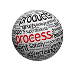 process (production, management, 3-d ball)