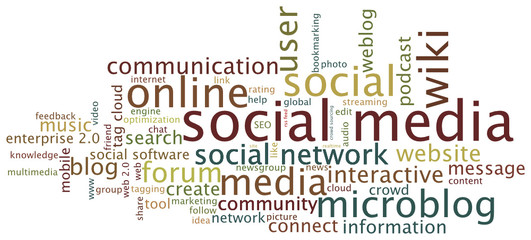 Tag Cloud Social Media