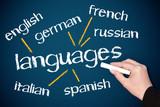 Foreign Languages - Fremdsprachen poster