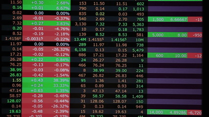Real stock market trading screen accelerated