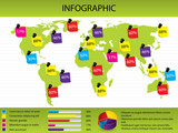 Map and chart infographic poster