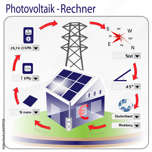 Photovoltaik - Rechner