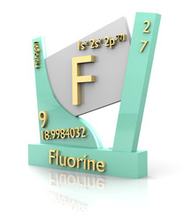Fluorine form Periodic Table of Elements - V2