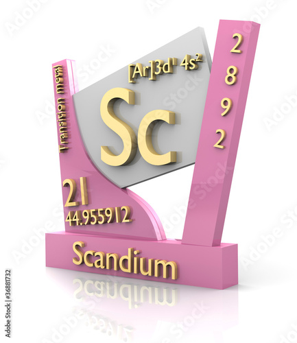 Scandium form Periodic Table of Elements - V2
