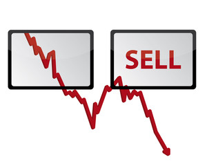 Negative Entwicklung - Strong Sell